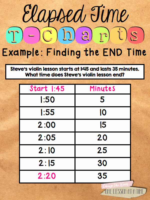 Elapsed Time T Chart Elegant Elapsed Time On A T Chart Primary Maths
