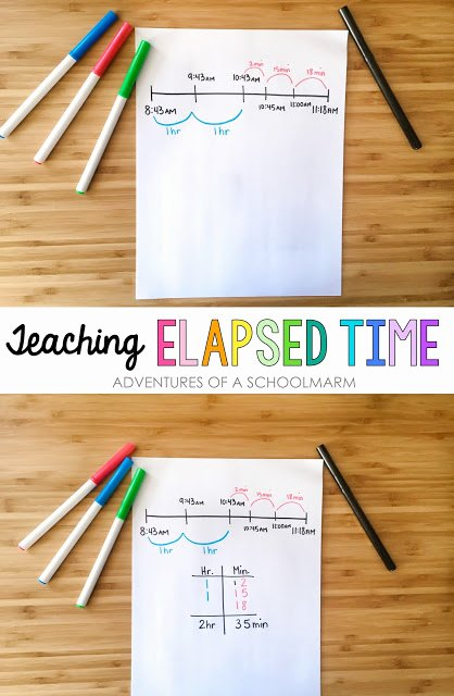 Elapsed Time T Chart Luxury Teaching Elapsed Time On A Number Line Adventures Of A