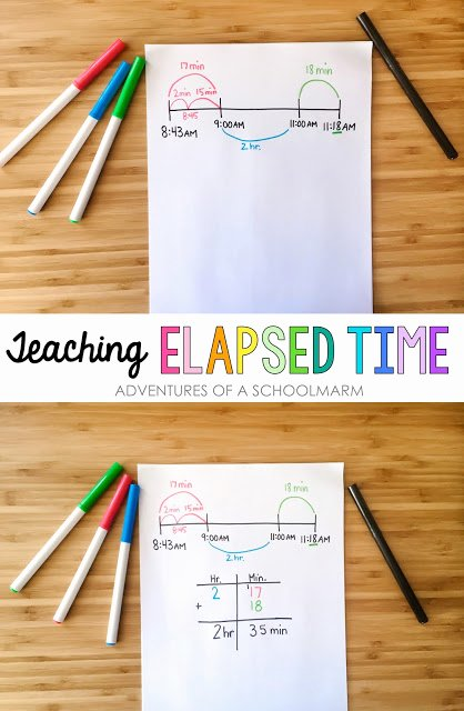 Elapsed Time T Chart New Teaching Elapsed Time On A Number Line Adventures Of A
