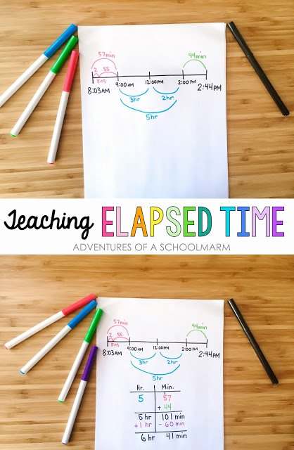 Elapsed Time T Chart Unique Teaching Elapsed Time On A Number Line Adventures Of A
