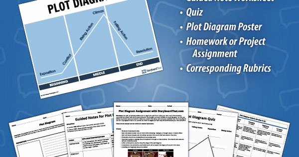 Elements Of Plot Quiz Inspirational Elements Of Plot Lesson Plans Presentation Plot Diagram