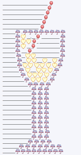 Emoji Art Copy Paste Lovely Cocktail Glass Emoji Art