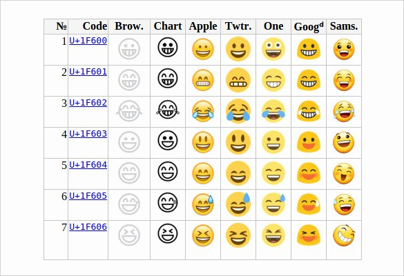 Emoji Stories Copy and Paste Beautiful 10 Easy & Free Copy Paste Face Emoji Websites You Must