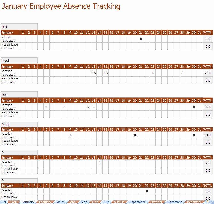 Employee Absence form Template Inspirational Employee Absence Tracking Excel Template