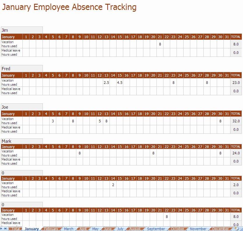 Employee Absence form Template Inspirational Employee Absence Tracking Excel Template