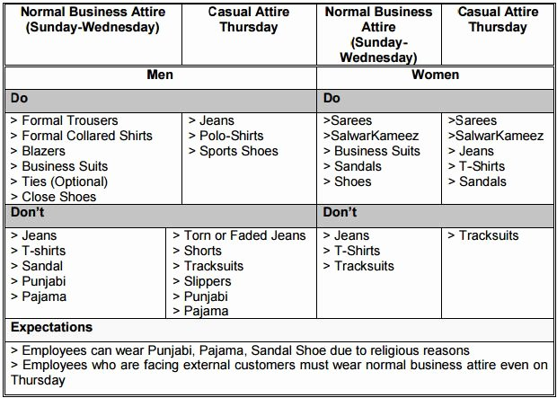 Employee Dress Code Policy Sample Luxury Business Policy Of Airtel Bangladesh assignment Point