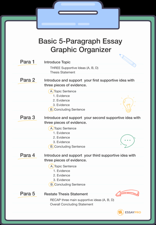 Essay Outline Template Printable Best Of How to Write A 5 Paragraph Essay topics Outline