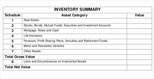 Estate Personal Property Inventory form Lovely 13 Rental Inventory Templates – Free Sample Example