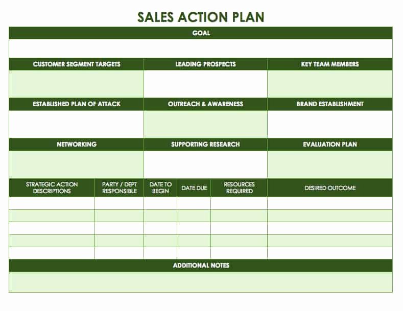Example Of Action Plan Fresh Free Action Plan Templates Smartsheet
