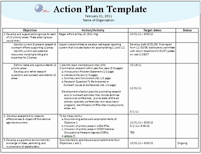 Example Of Action Plan Inspirational Stunning Action Plan Template Sample with Pany Logo and