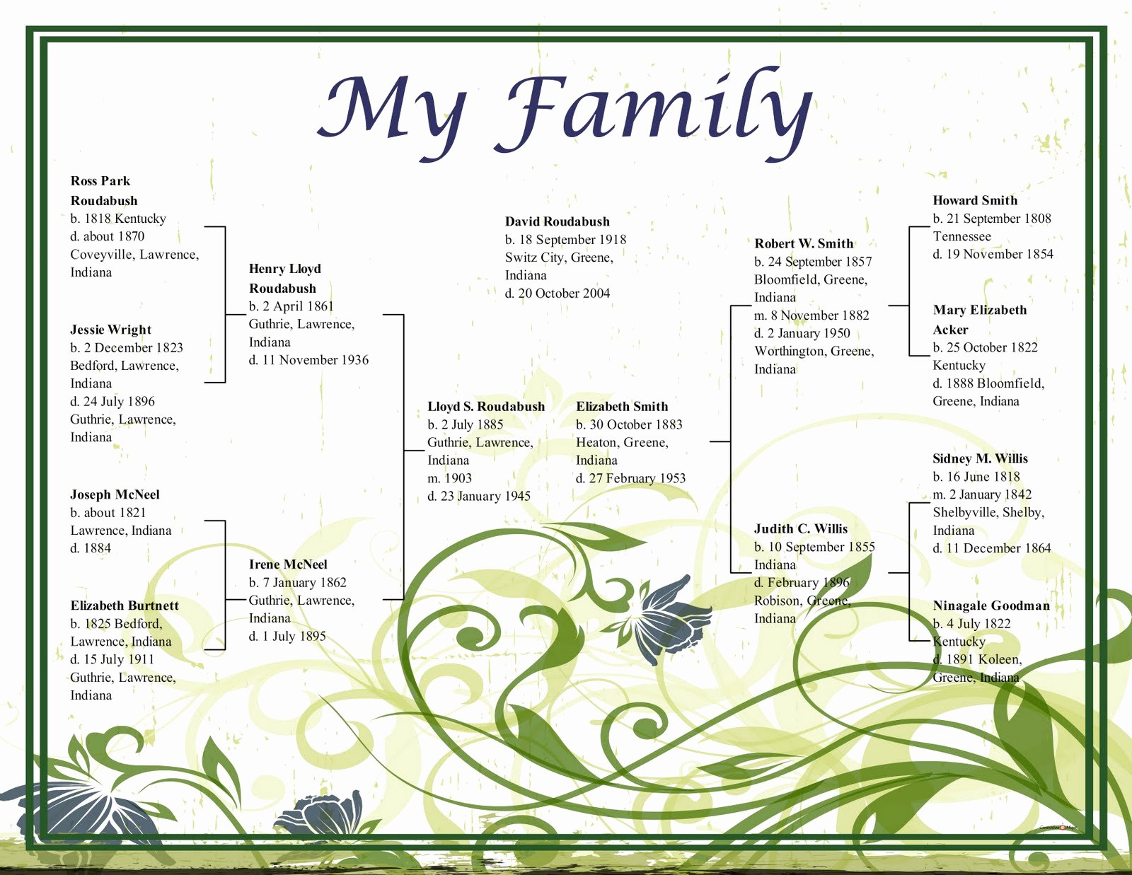 Example Of Family Tree Chart Beautiful Renee S Genealogy Blog You are Invited to the Family