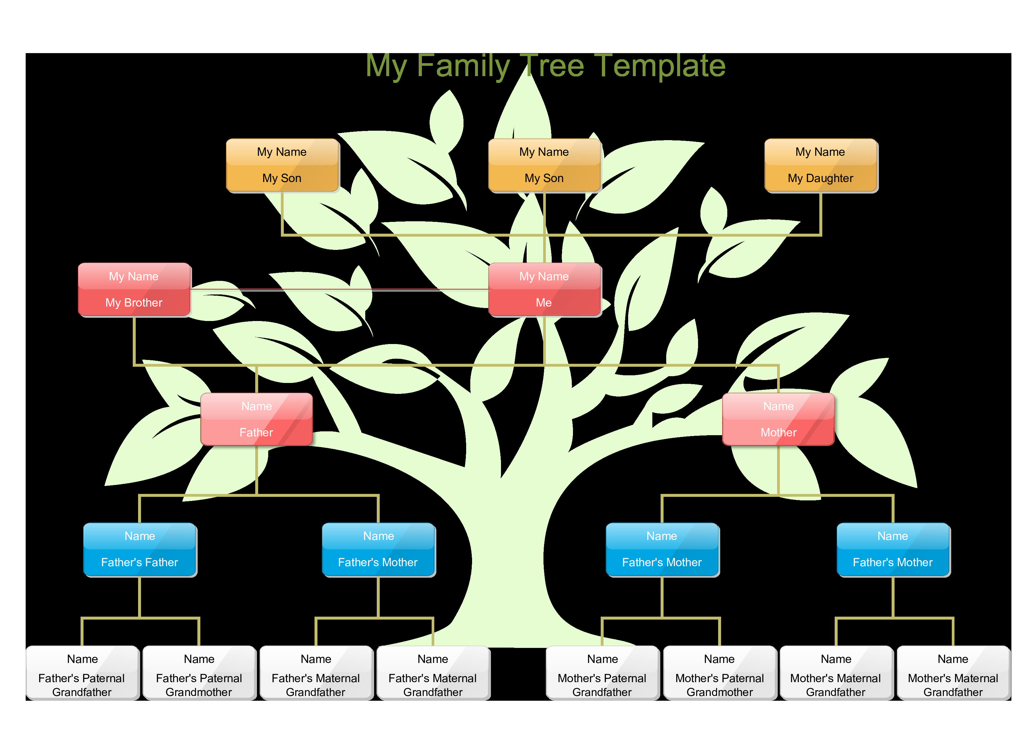 Example Of Family Tree Chart Inspirational My Family Tree Template for Kids Free Pdf format My
