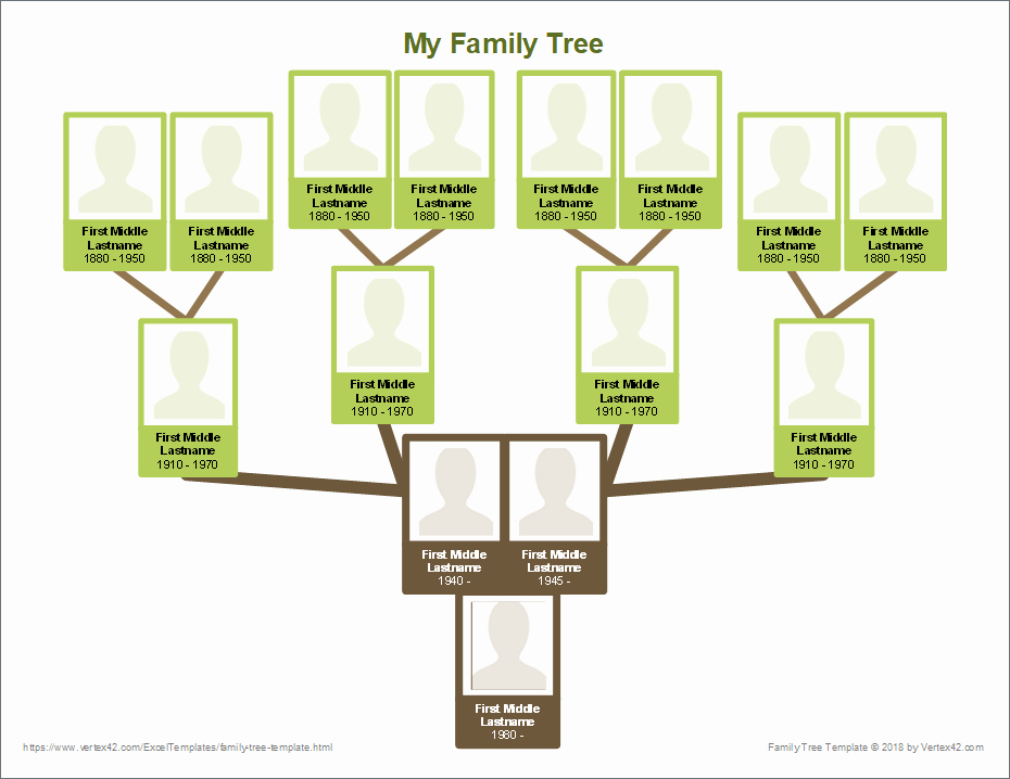 Example Of Family Tree Chart Luxury Free Family Tree Template