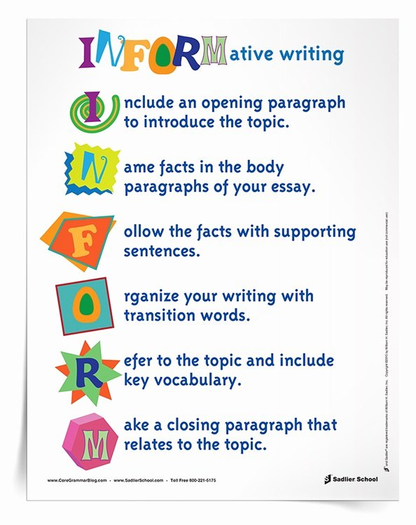 Examples Of Informative Writing Beautiful Informative Explanatory Writing In the Classroom Grades 3–12