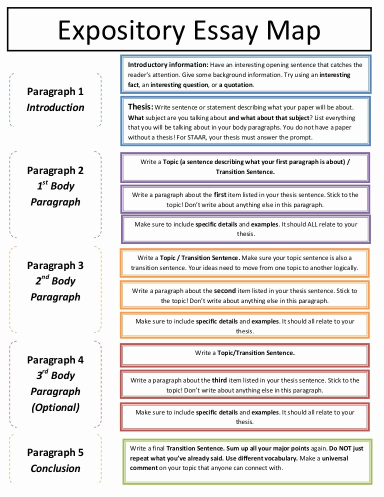Examples Of Informative Writing Best Of Expository Essay Map