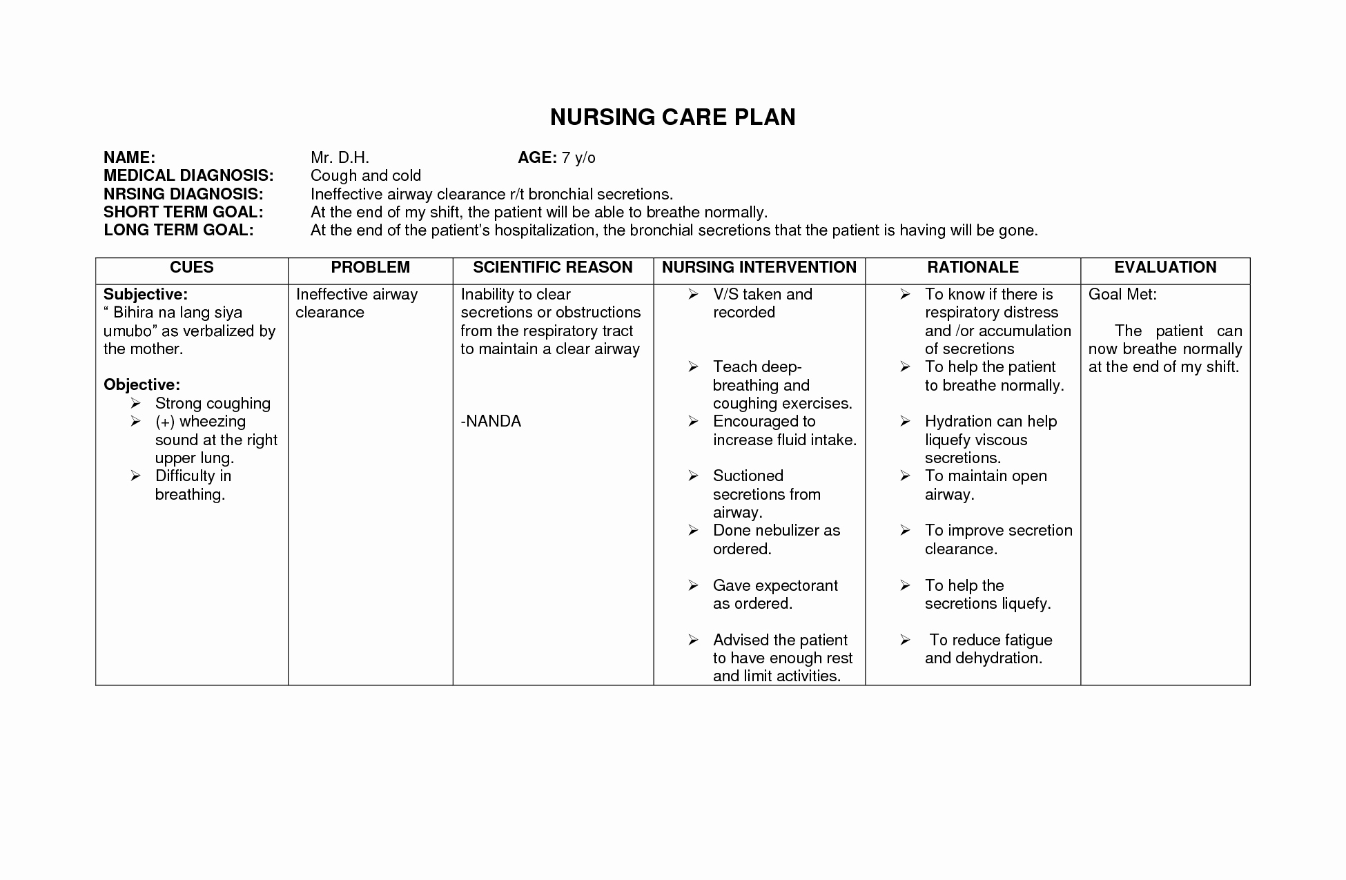 Examples Of Nursing Care Plans New Failure Nursing Care Plan Best Image Nanda Nursing