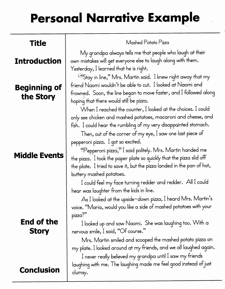 Examples Of Personal Narratives Awesome How to Write A Personal Narrative Essay for 4th 5th