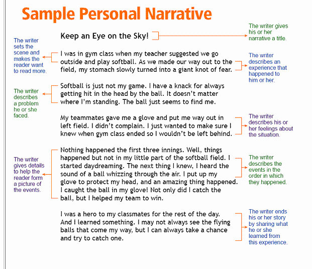Examples Of Personal Narratives Beautiful Tips when Writing A Narrative Essay Application Essays