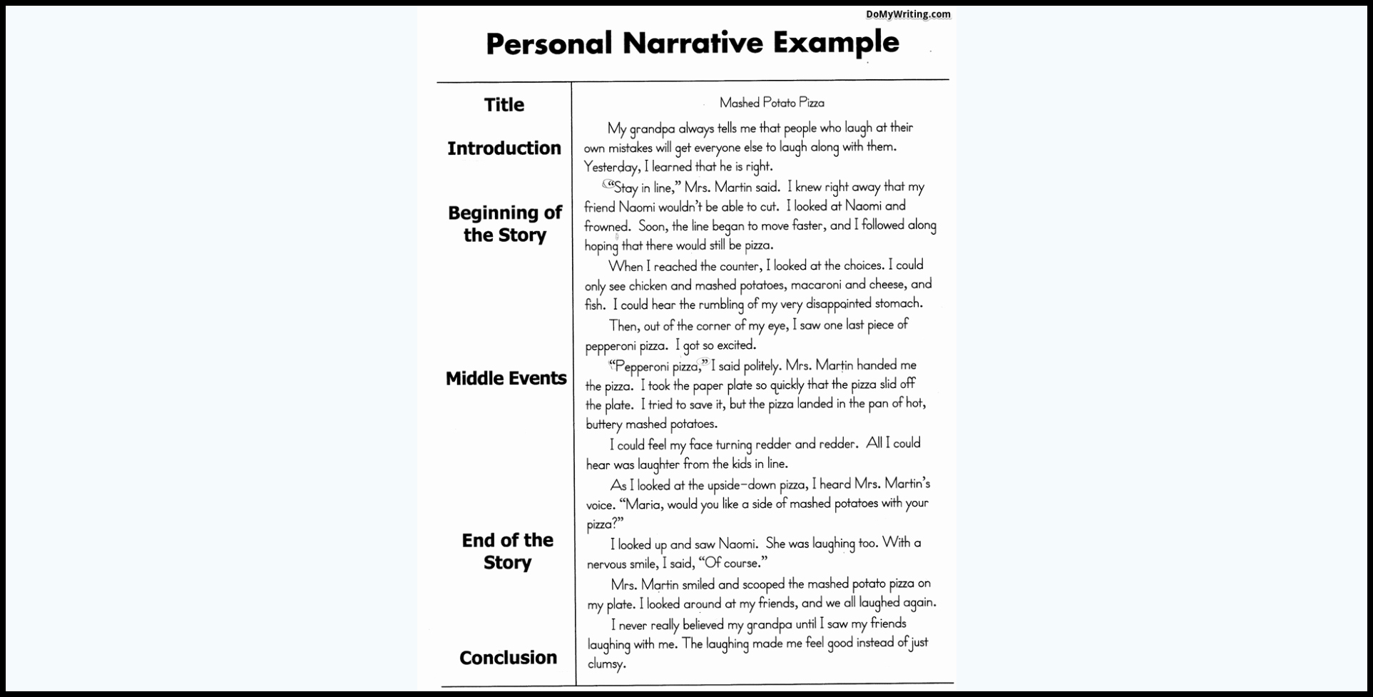 Examples Of Personal Narratives Fresh What is A Narrative Essay and How You Can Master This