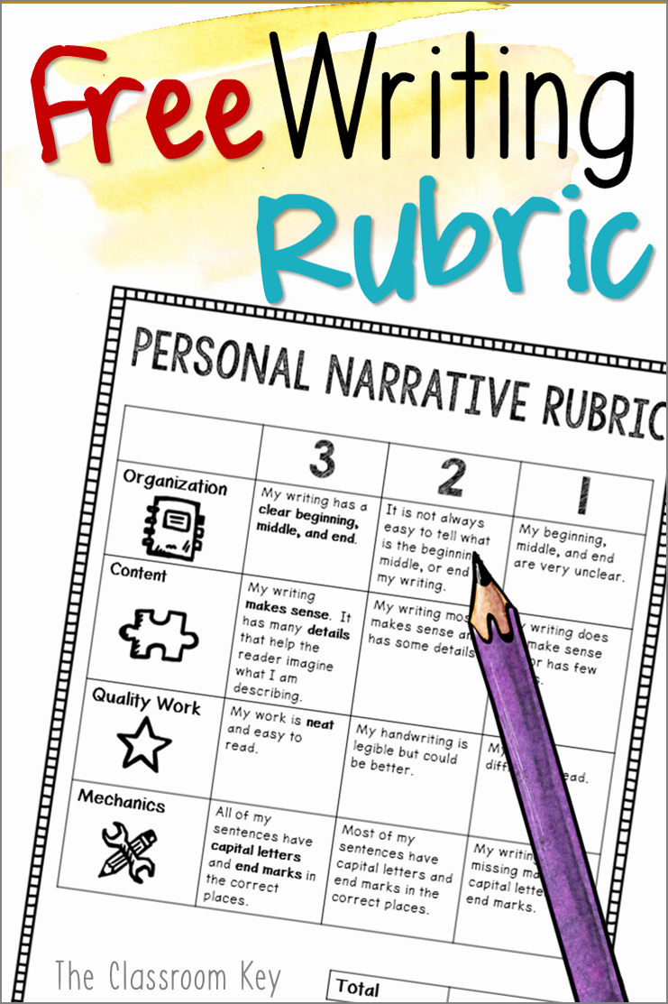 Examples Of Personal Narratives New Personal Narrative Writing the Classroom Key