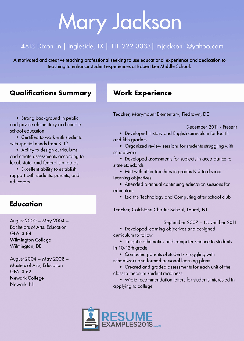 Examples Of Teaching Resumes Best Of Land the Job with these Business Resume Examples 2019