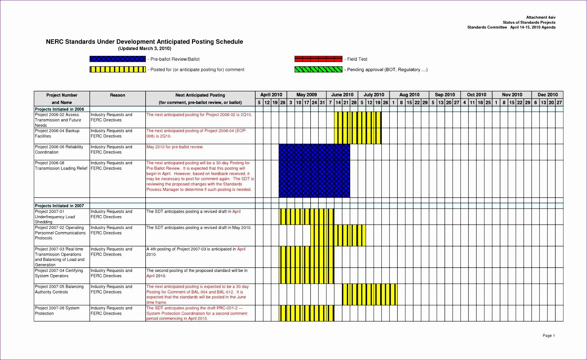 Excel 2010 Calendar Template Best Of 7 Gantt Chart In Excel 2010 Template Exceltemplates