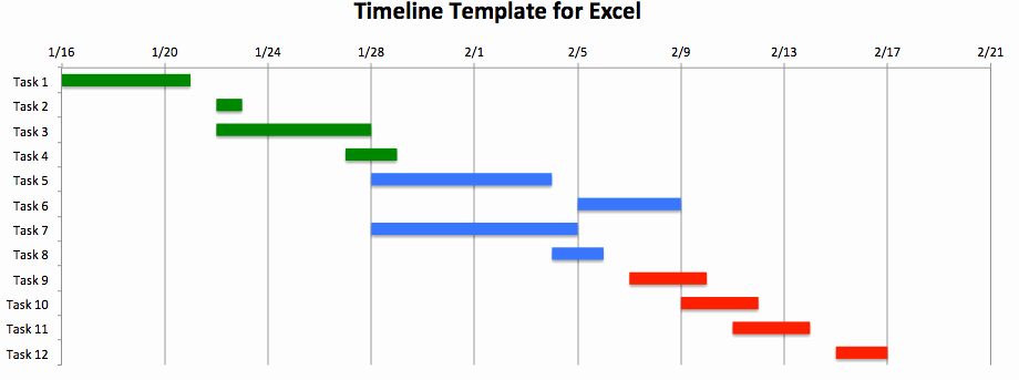 Excel 2010 Calendar Template New How to Make An Excel Timeline Template