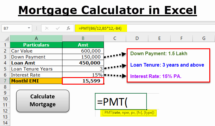Excel Auto Loan Calculator Awesome Excel Mortgage Calculator formula