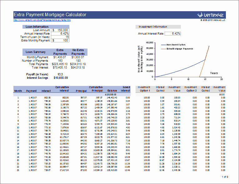 Excel Auto Loan Calculator Beautiful Extra Payment Mortgage Calculator for Excel
