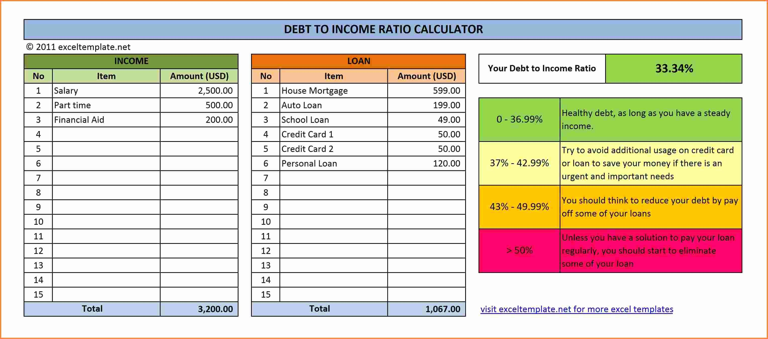 Excel Auto Loan Calculator Lovely 5 Auto Loan Calculator Spreadsheet