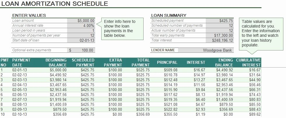 Excel Car Loan Calculator Awesome Auto Loan Amortization Schedule Excel or Auto Loan
