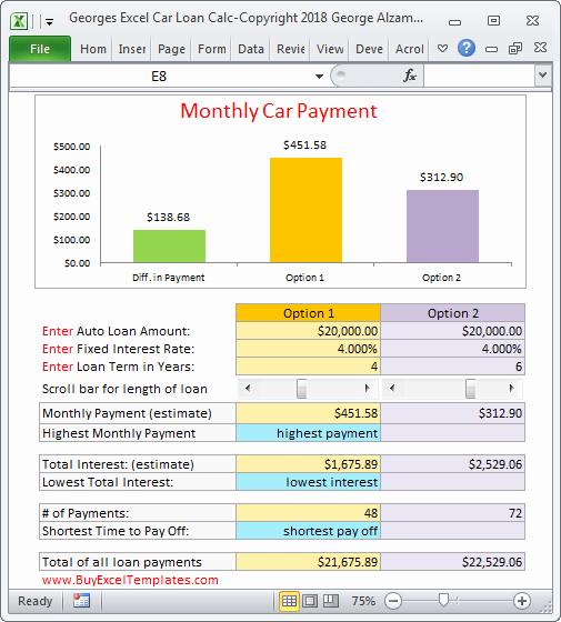 Excel Car Loan Calculator Beautiful Car Loan Payment Calculator Estimate Monthly Payment