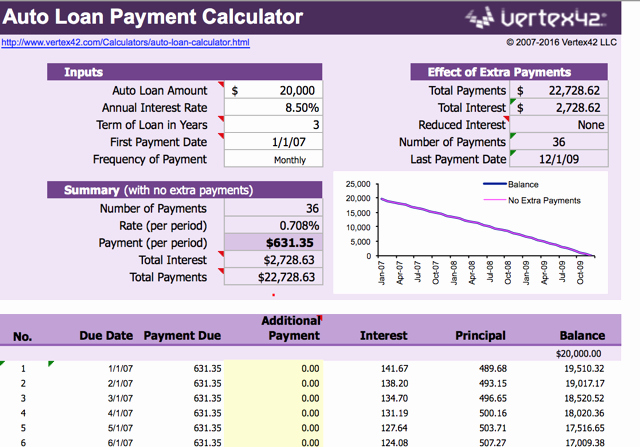 Excel Car Loan Calculator Best Of 5 Calculators to Decide if You Can Afford A New Car or House