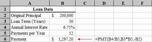 Excel Car Loan Calculator Elegant Loan Amortization with Microsoft Excel