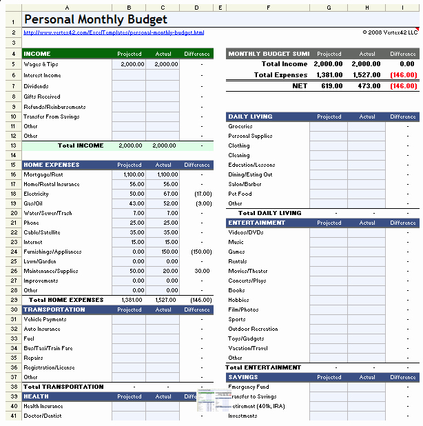 Excel Home Budget Template Awesome 9 Useful Bud Worksheets that are Free