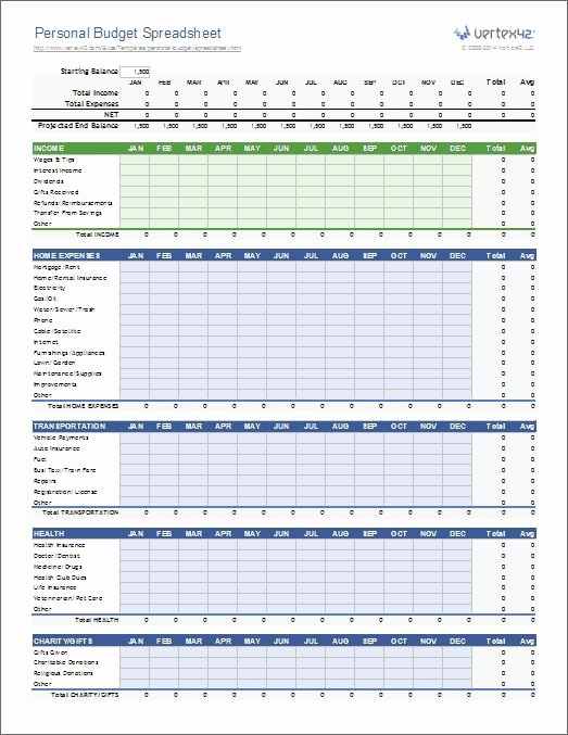 Excel Home Budget Template Beautiful Personal Bud Spreadsheet Template for Excel 2007