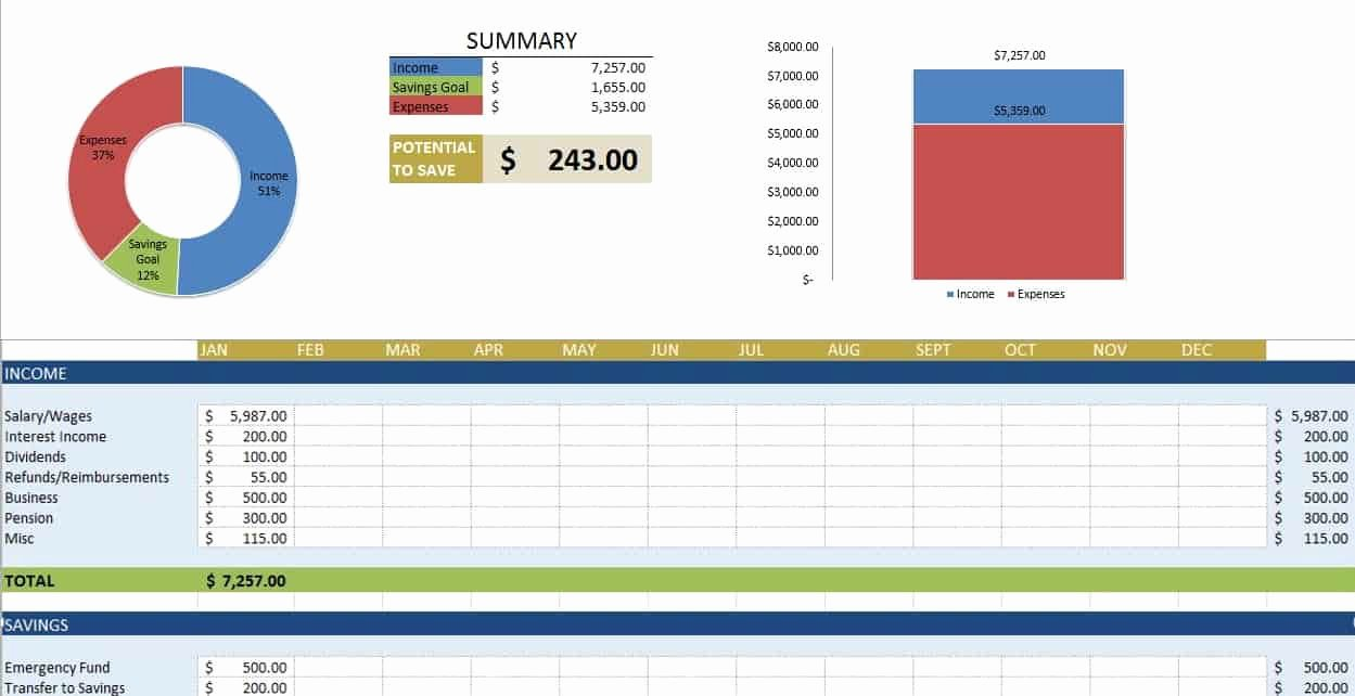 Excel Home Budget Template Fresh Free Bud Templates In Excel