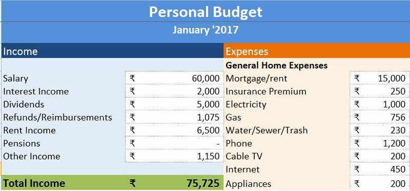 Excel Home Budget Template Inspirational Download Personal Bud Excel Template Exceldatapro