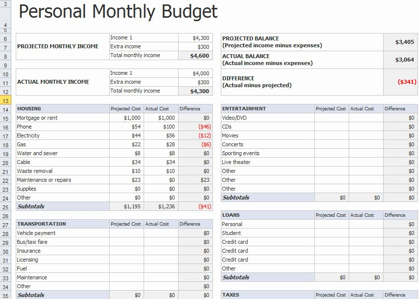 Excel Home Budget Template Luxury Personal Monthly Bud Template In Excel