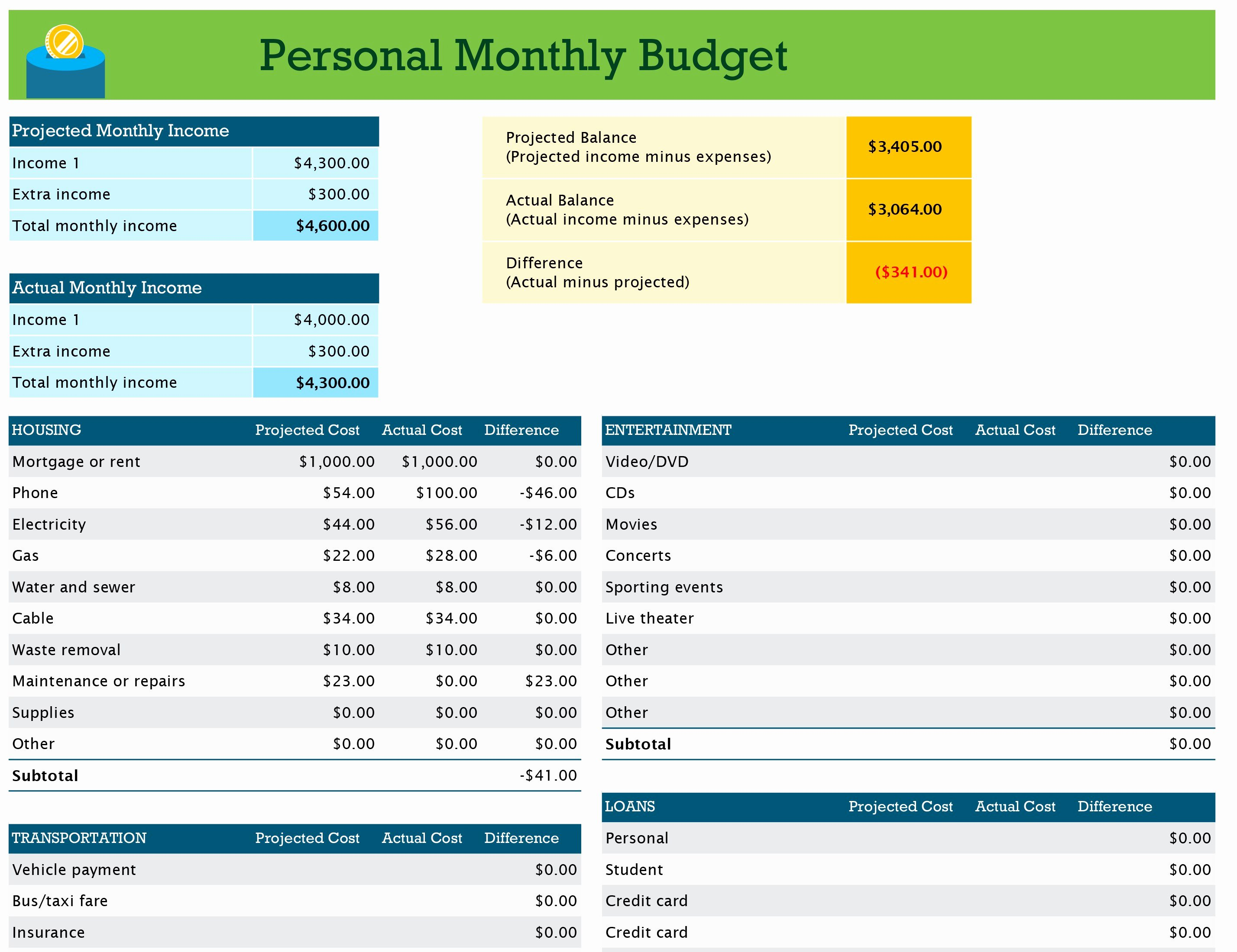 Excel Home Budget Template Unique Personal Monthly Bud