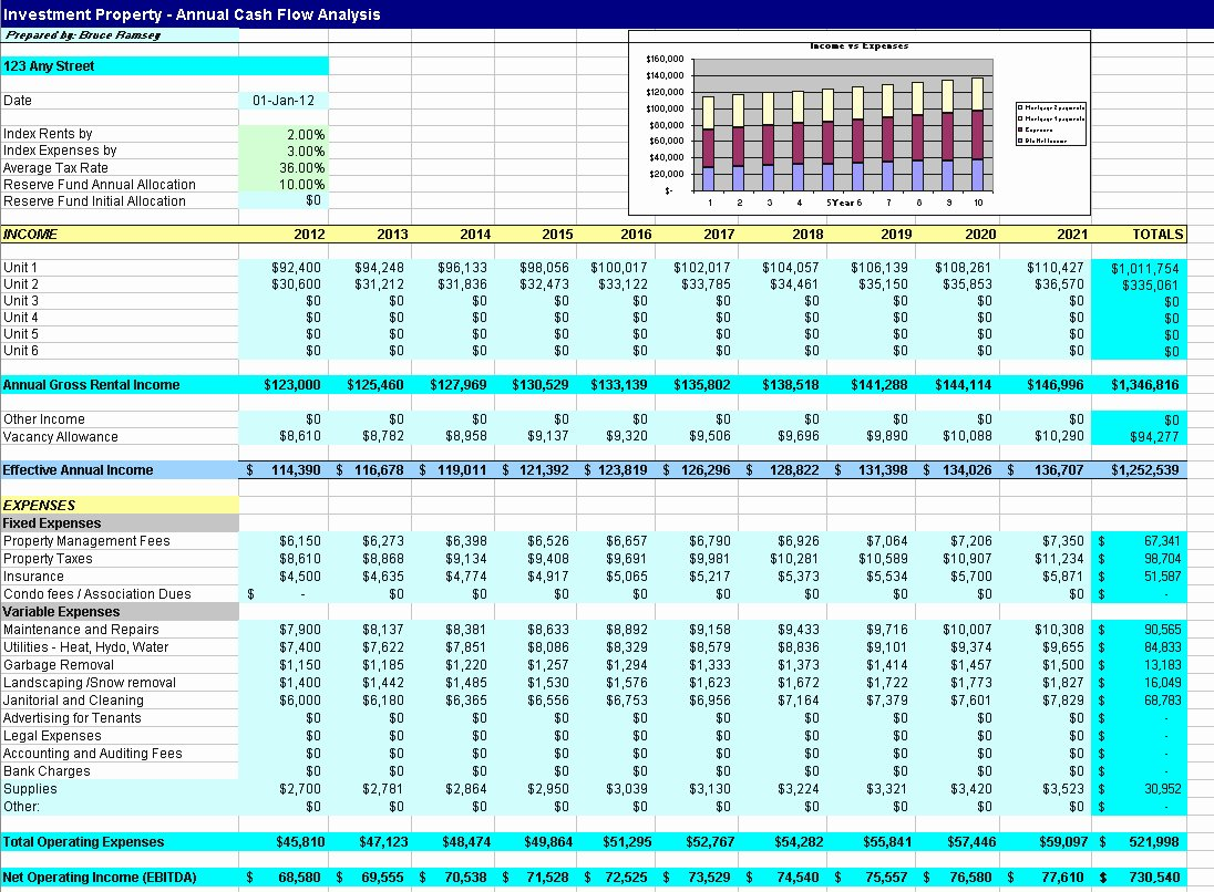 Expense and Income Spreadsheet Best Of Rental In E and Expense Spreadsheet Template 1 Printable