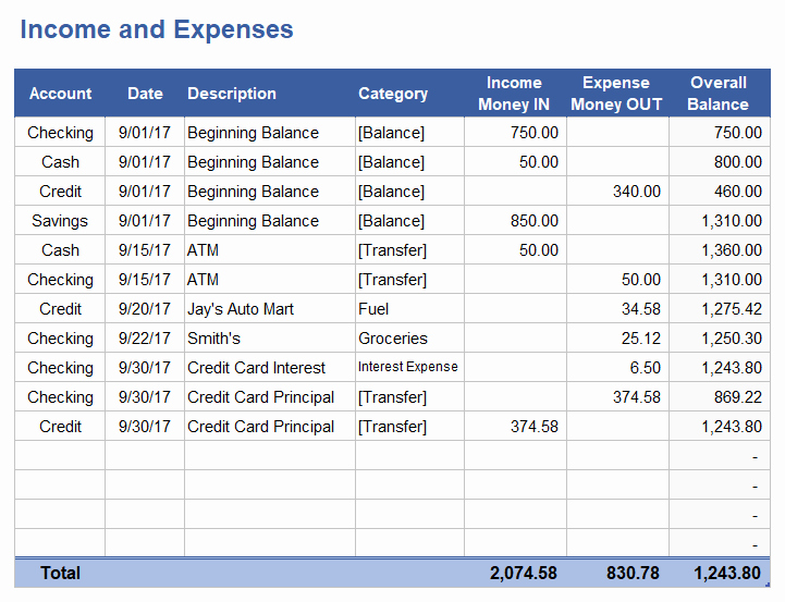 Expense and Income Spreadsheet Luxury In E and Expense Tracking Worksheet