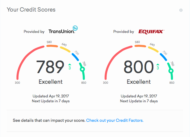 Fake Credit Report Elegant 800 Club Myfico forums