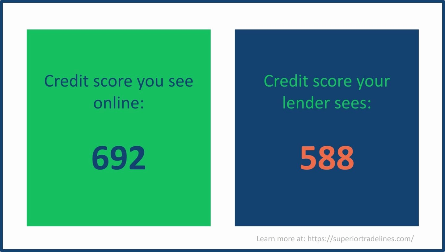 Fake Credit Report Lovely You Don T Know Your Real Credit Score and Your Real