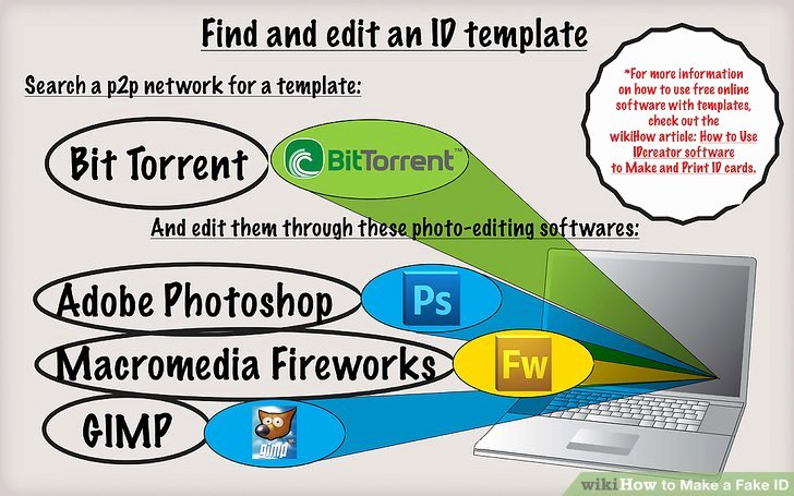 Fake Money Template Photoshop Elegant 3 Ways to Make A Fake Id Wikihow