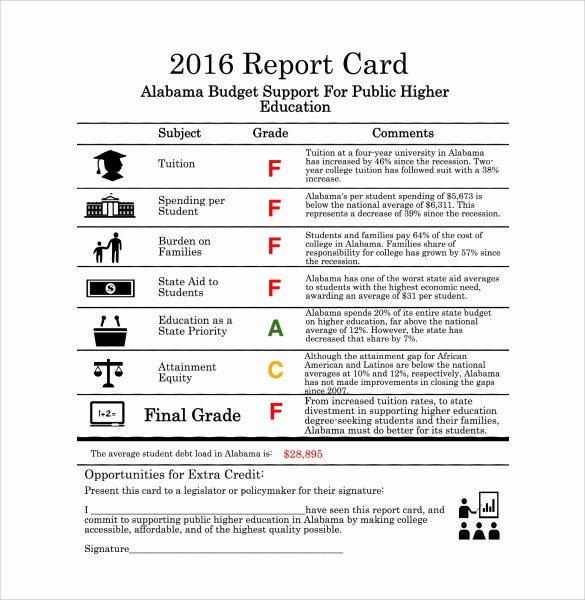 Fake Report Card Generator Beautiful Sample Report Card Template 11 Download Documents In