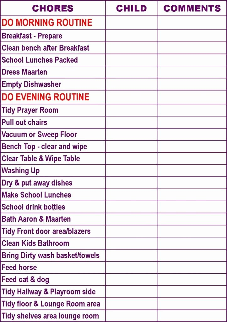 Family Chore Charts Templates Lovely Childrens Chore Charts