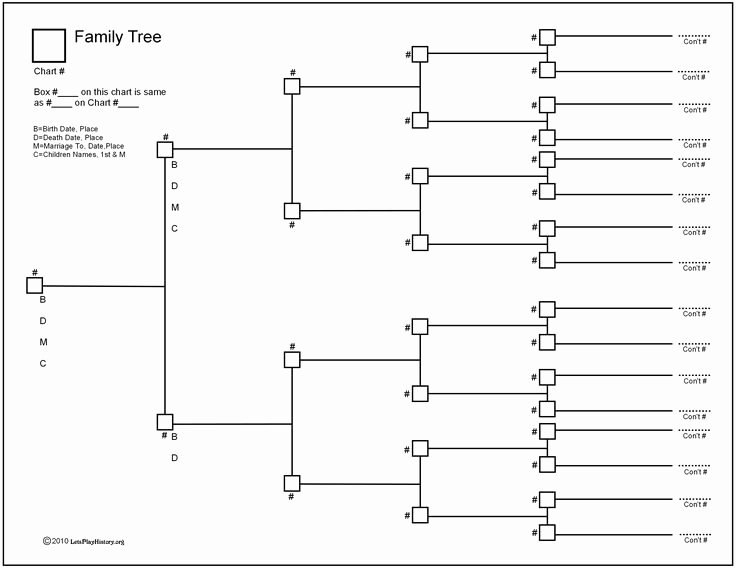 Family Tree Chart Template Awesome Genealogy Tree