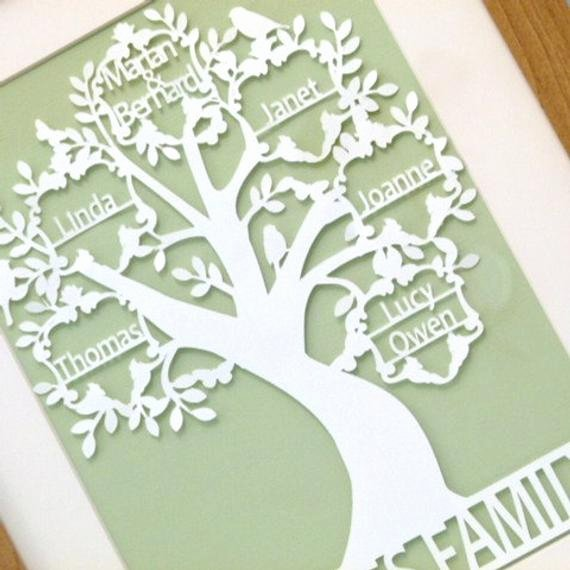 Family Tree Cut Out Elegant Papercut original Family Tree Framed with Family Name
