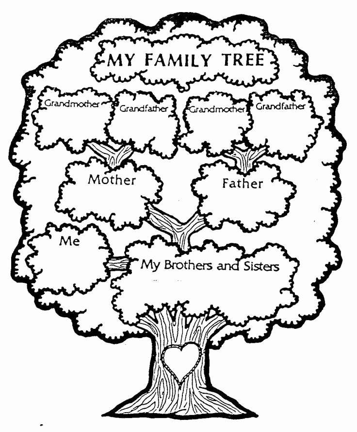 Family Tree Designs Templates Elegant Family Tree Template for Kids